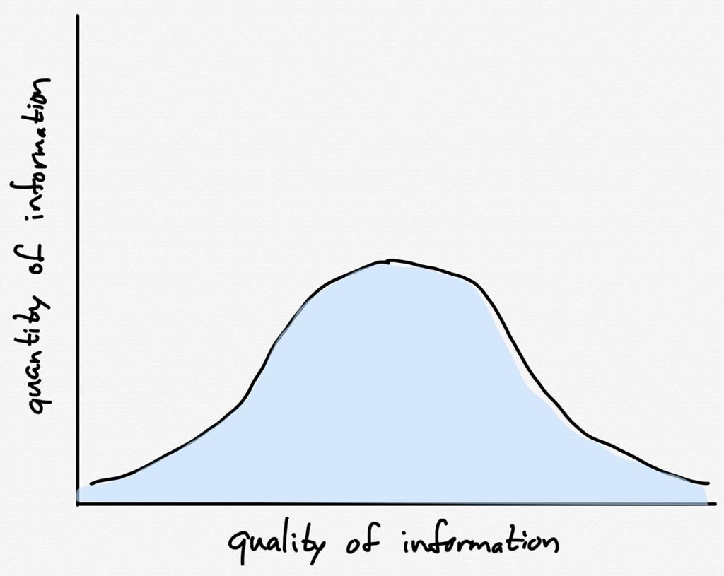 Информация с нулевым доверием - 3