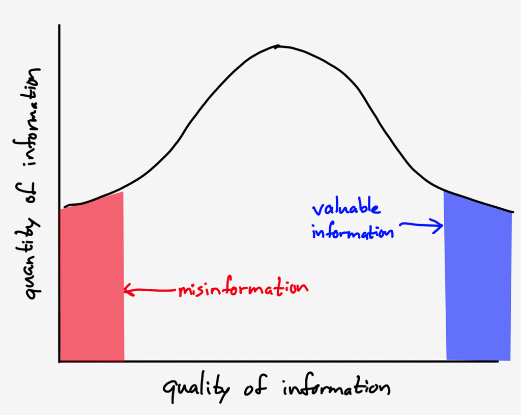 Информация с нулевым доверием - 6