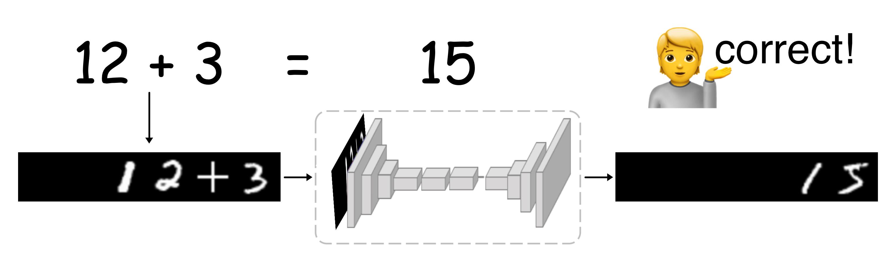 Нейросетевой калькулятор для сложения и вычитания не очень больших чисел - 1