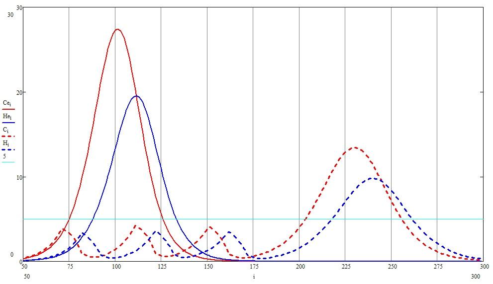 О математике, пандемиях и карантинах, продолжение - 10