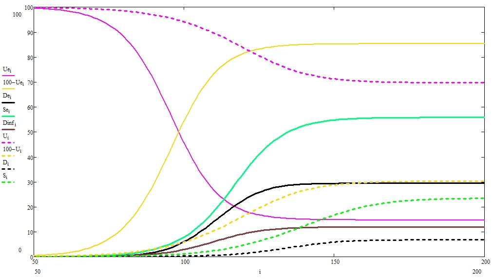 О математике, пандемиях и карантинах, продолжение - 11
