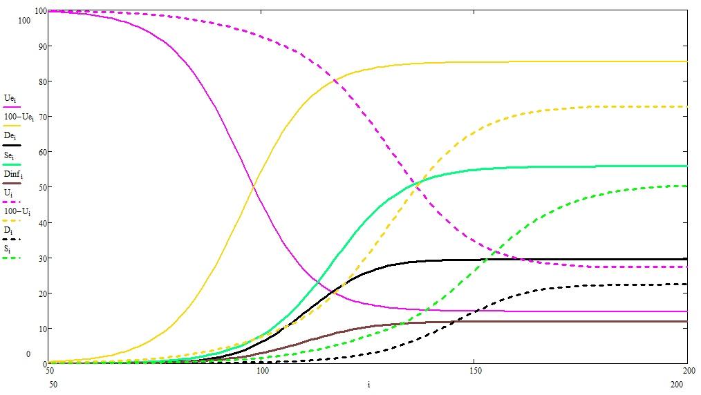 О математике, пандемиях и карантинах, продолжение - 13