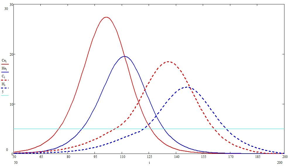 О математике, пандемиях и карантинах, продолжение - 14