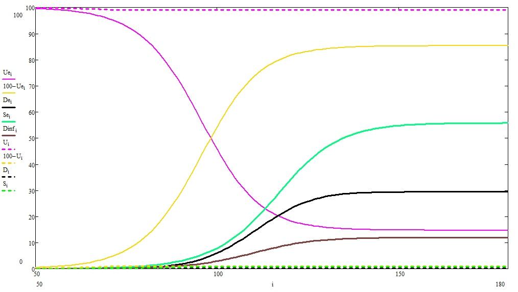 О математике, пандемиях и карантинах, продолжение - 15