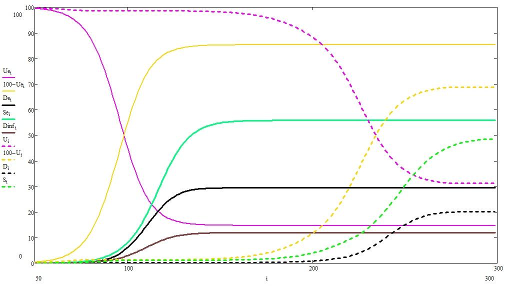 О математике, пандемиях и карантинах, продолжение - 18