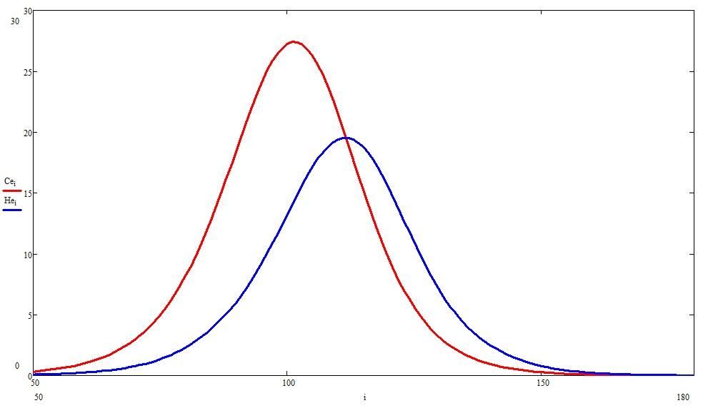 О математике, пандемиях и карантинах, продолжение - 2