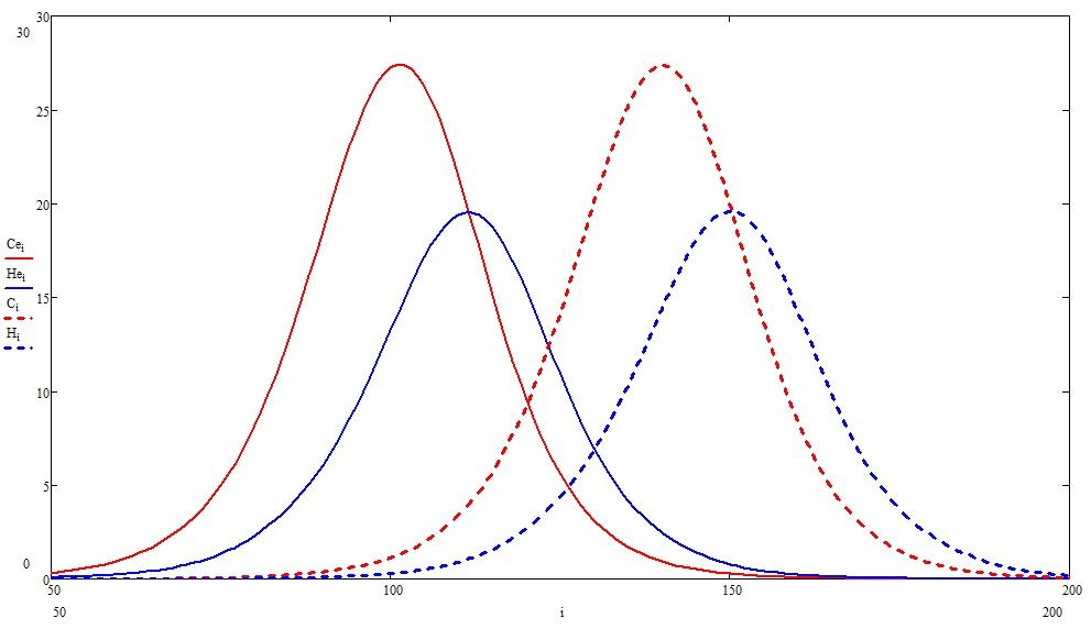 О математике, пандемиях и карантинах, продолжение - 4