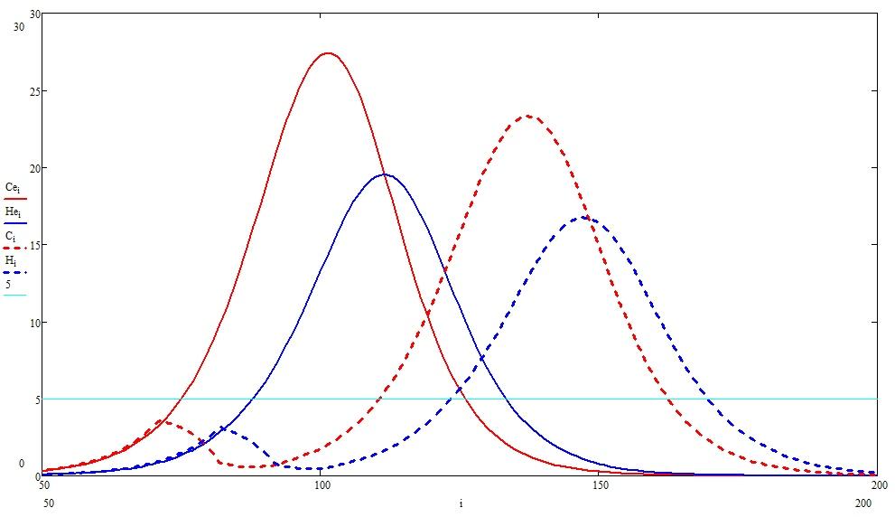 О математике, пандемиях и карантинах, продолжение - 6