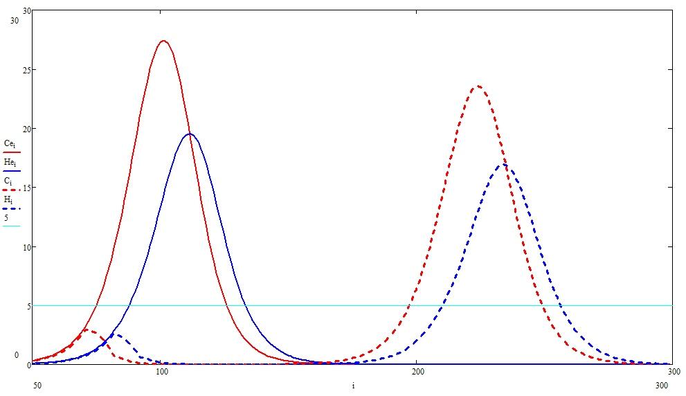 О математике, пандемиях и карантинах, продолжение - 8