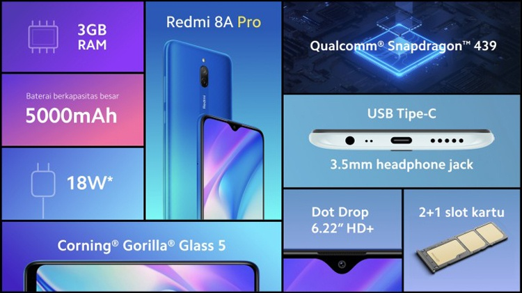 Redmi 8A Pro: недорогой смартфон с процессором Snapdragon 439