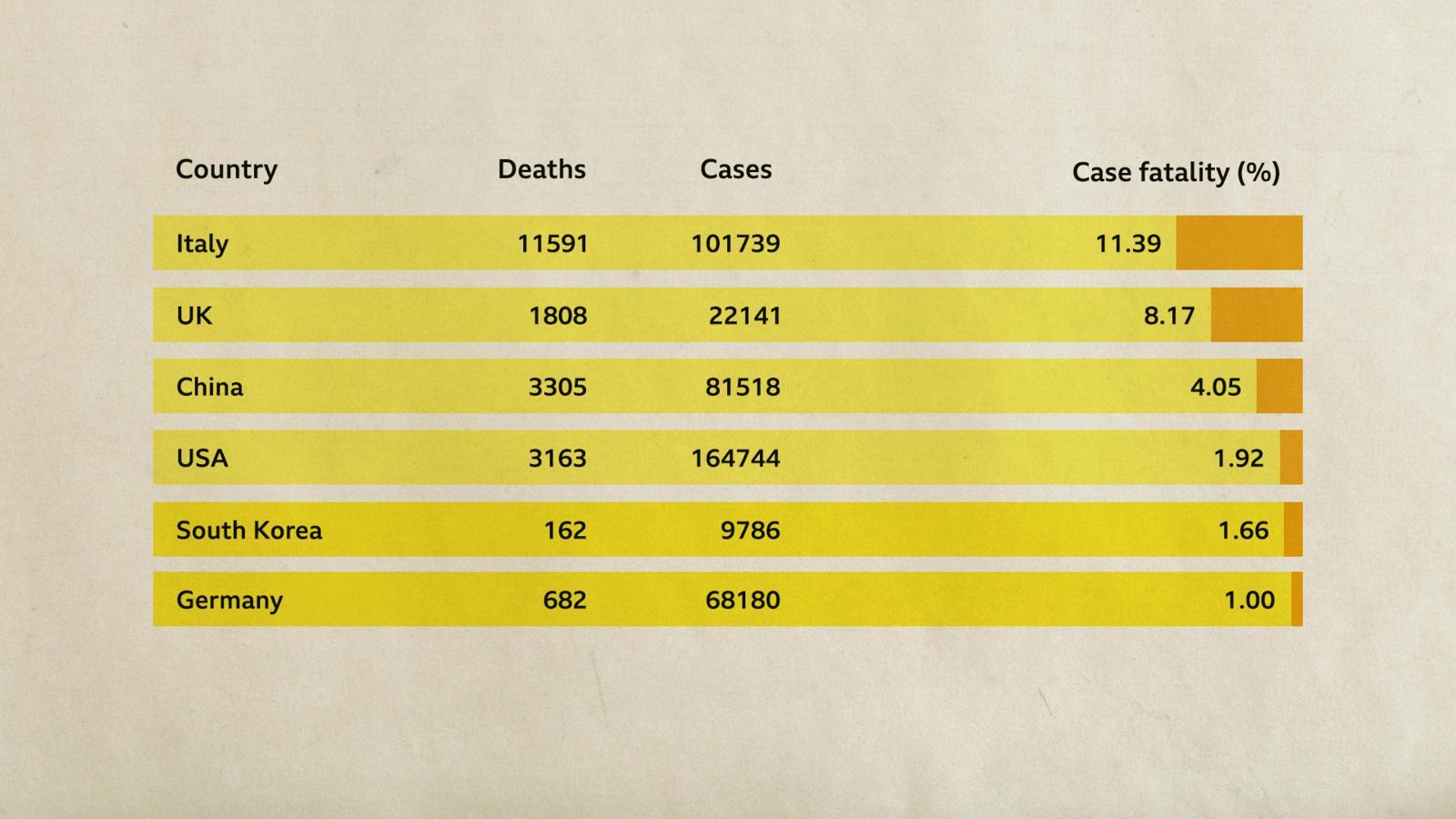 Коронавирус: опасная иллюзия смертности - 6