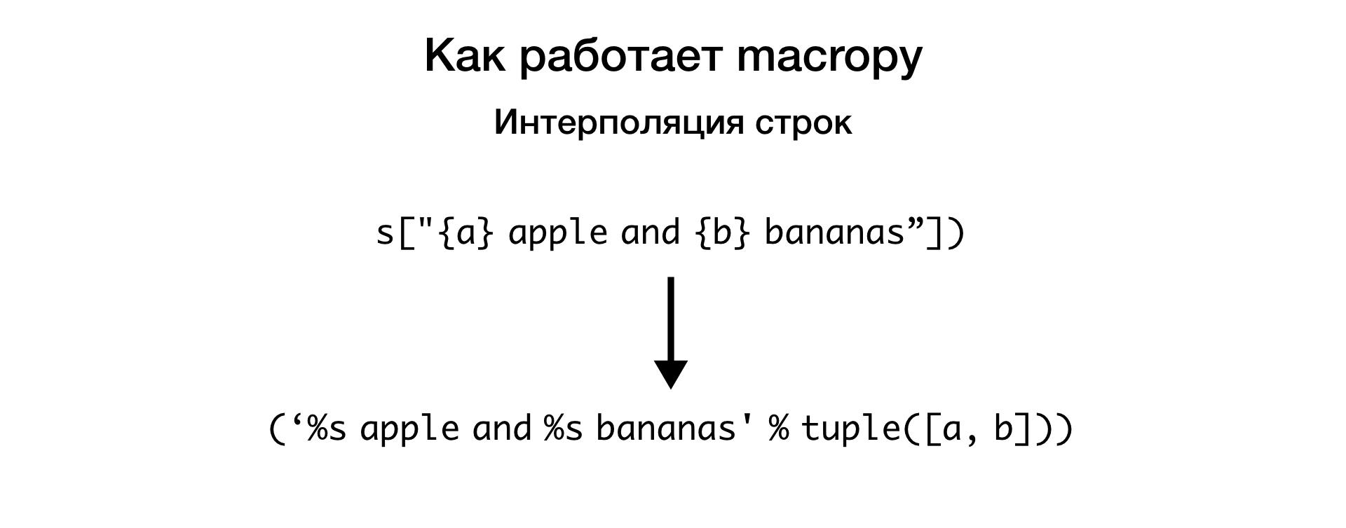 Макросы для питониста. Доклад Яндекса - 14