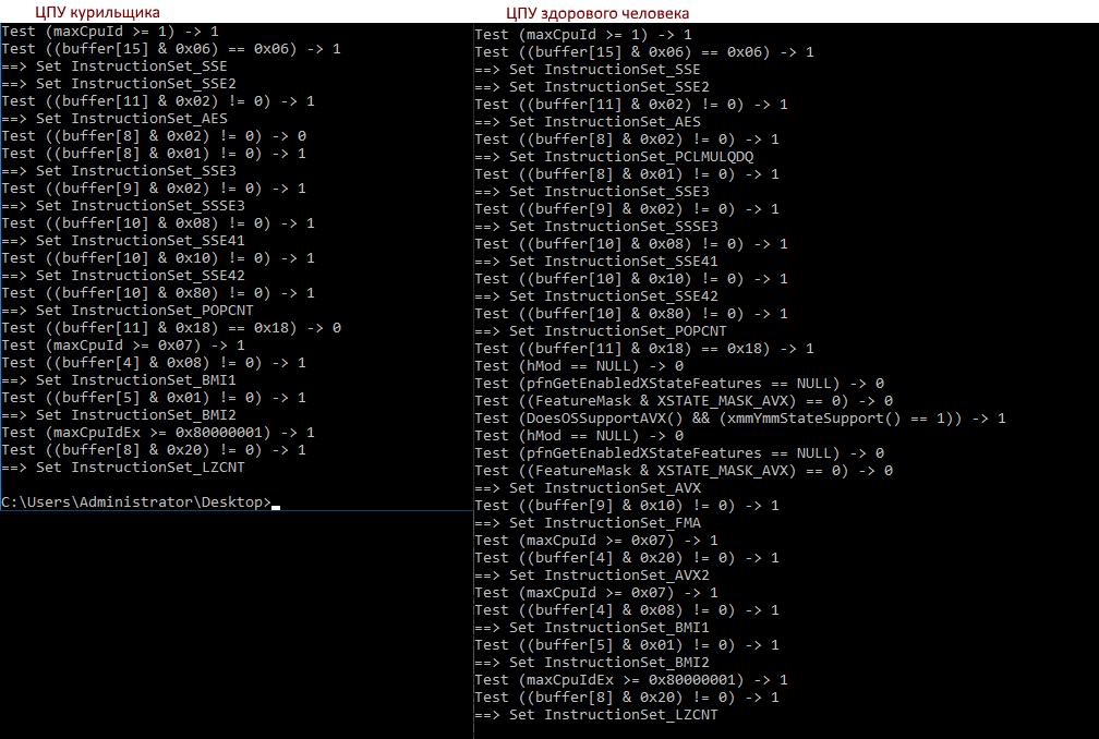 .NET Core: интринсики x86_64 на виртуальных машинах - 3