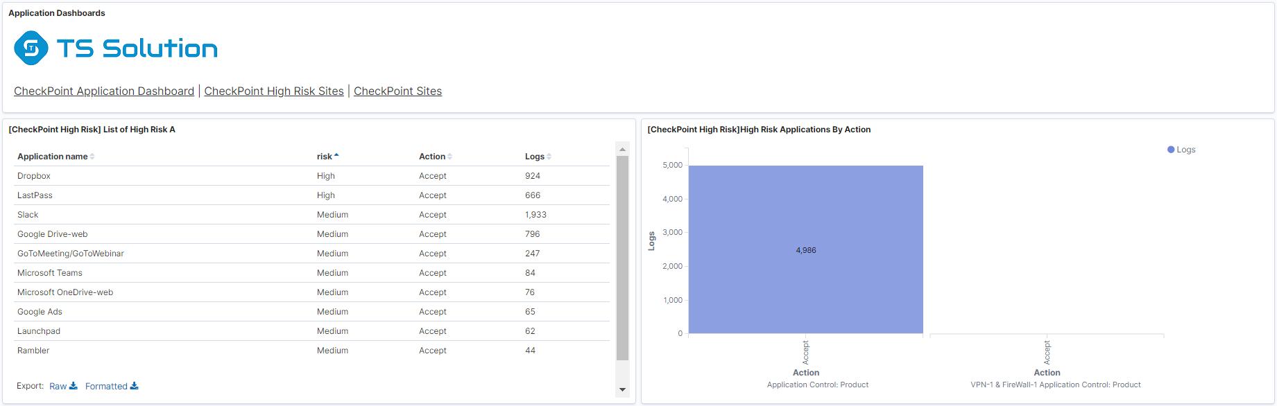 TS Total Sight. Средство сбора событий, анализа инцидентов и автоматизации реагирования на угрозы - 3
