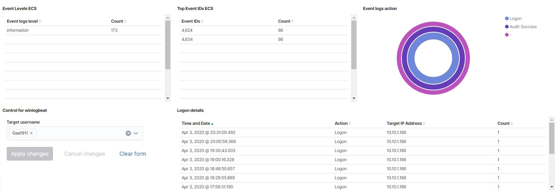TS Total Sight. Средство сбора событий, анализа инцидентов и автоматизации реагирования на угрозы - 5