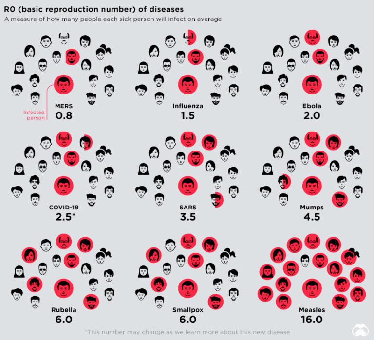 [Инфографика] Визуализация пандемий в истории человечества - 5