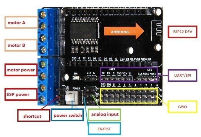 Самоходная платформа на МК esp8266 с micropython - 4