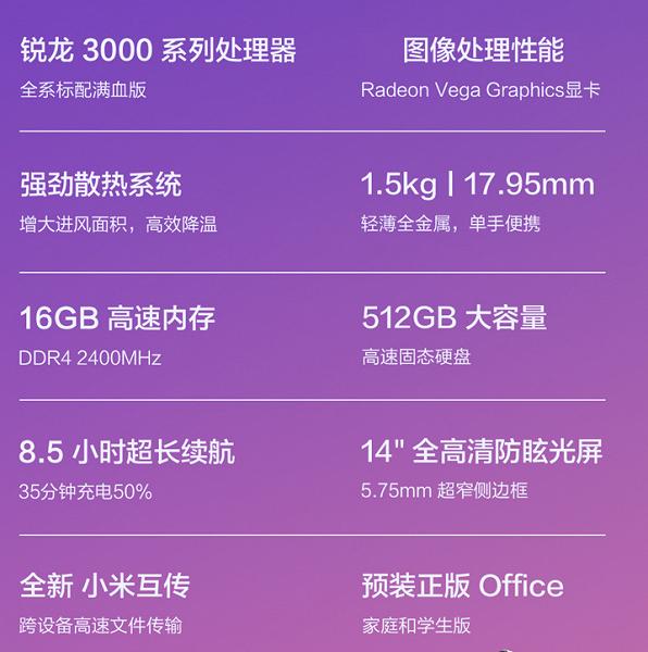 AMD Ryzen 5 3500U, 8 ГБ ОЗУ и SSD объемом 512 ГБ за $465. Стартуют продажи ноутбуков RedmiBook 14 Ryzen Edition