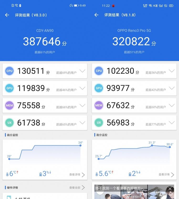 Cравнение Kirin 820 5G и Snapdragon 765G показывает превосходство чипа Huawei