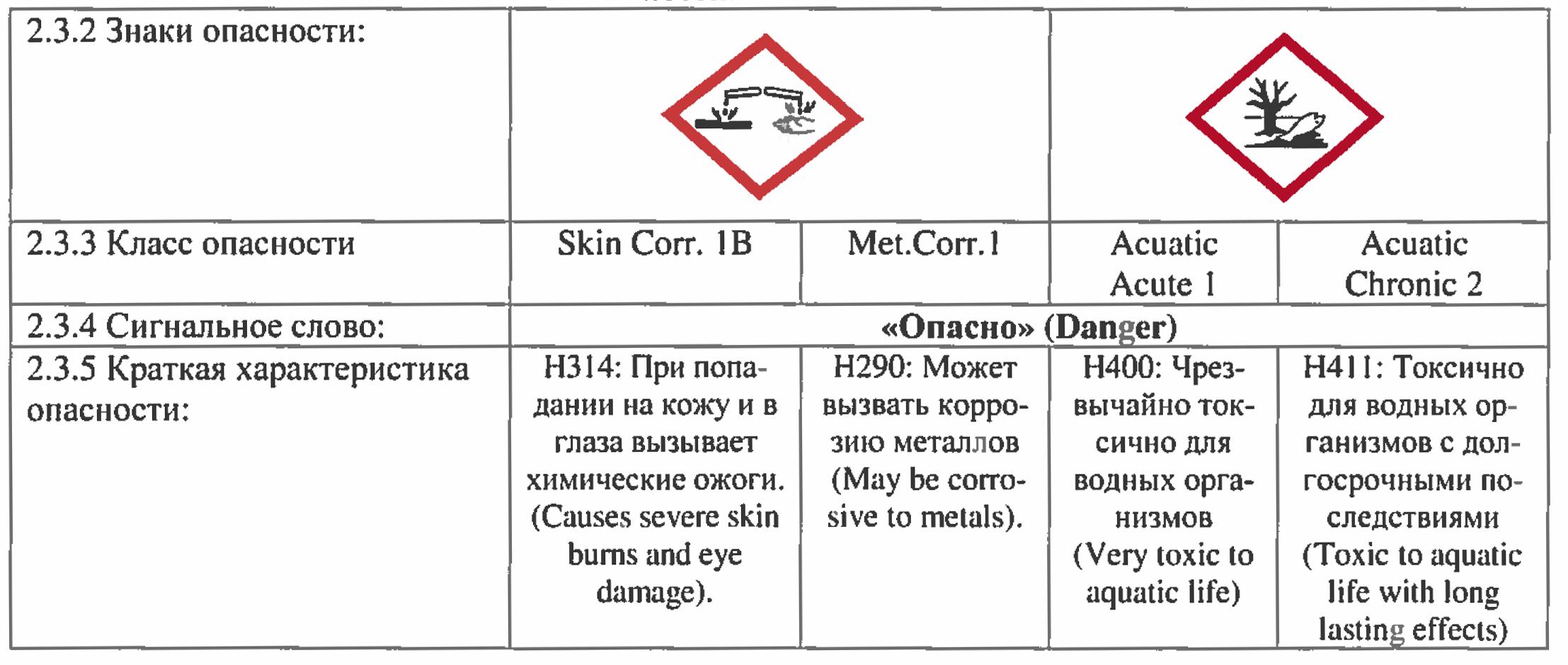 Что в Белизне тебе моей или Справочное пособие по гипохлориту натрия («хлорке») - 13