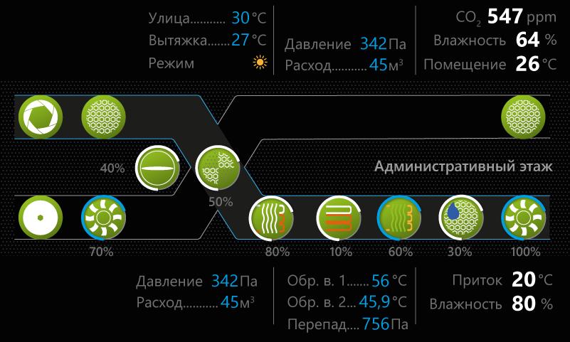 Дизайн интерфейса для промышленного контроллера - 11