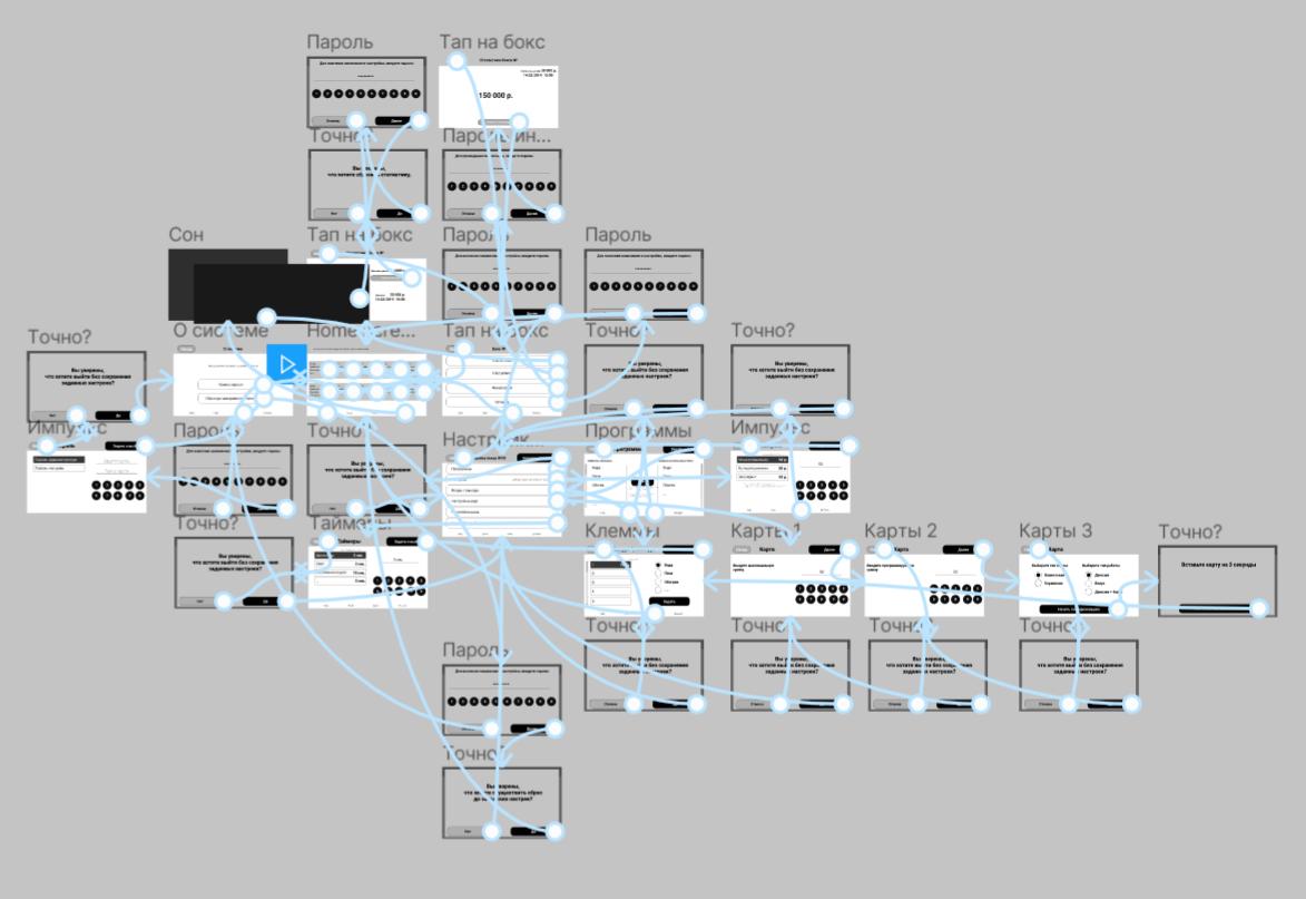 Дизайн интерфейса для промышленного контроллера - 20