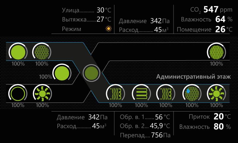 Дизайн интерфейса для промышленного контроллера - 8