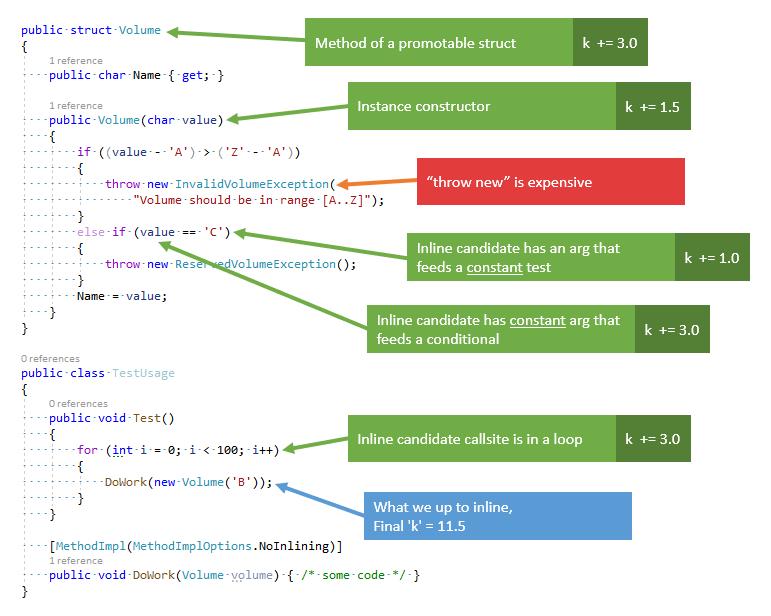 Как JIT инлайнит наш C# код (эвристики) - 3