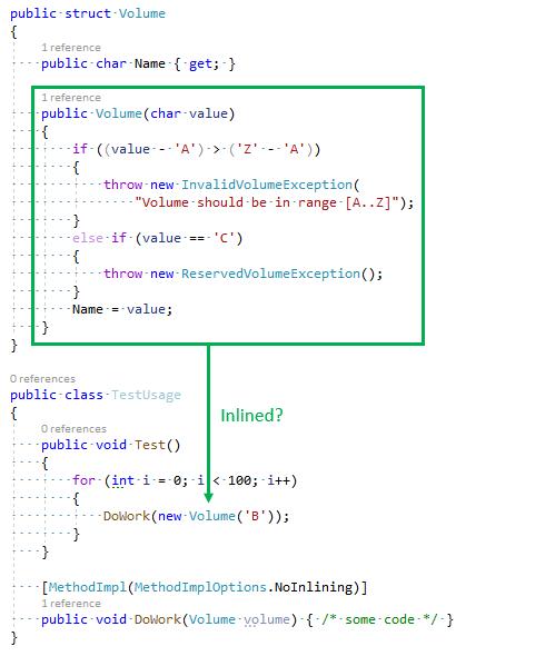 Как JIT инлайнит наш C# код (эвристики) - 1