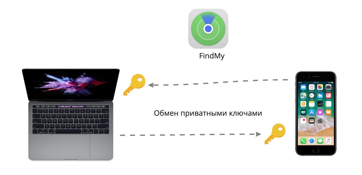 Как украсть Macbook - 6