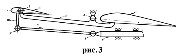 Самолёт с аэродинамически смещённой центровкой - 3