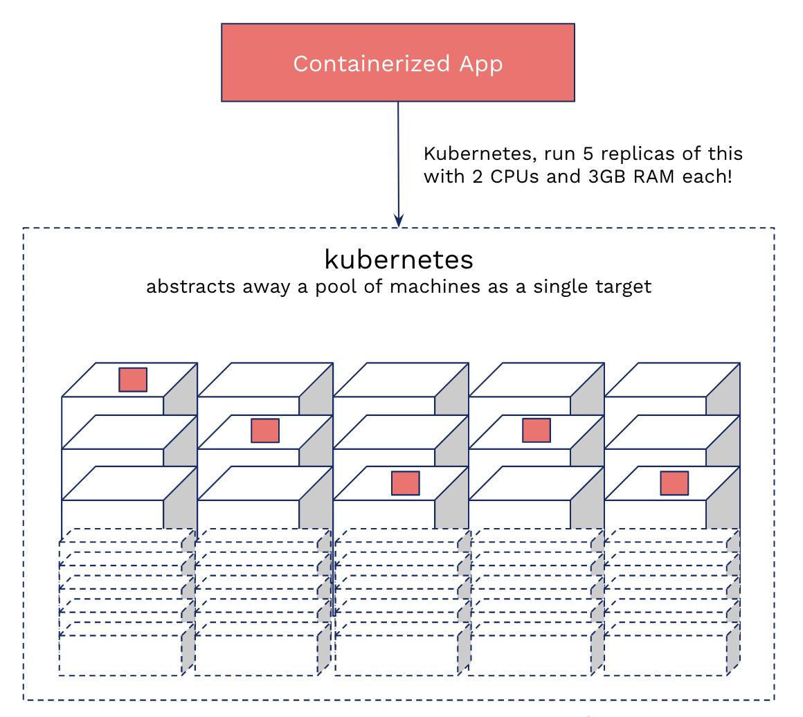 CPU-лимиты и агрессивный троттлинг в Kubernetes - 2
