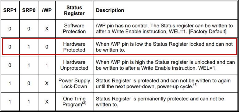 Защита и взлом Xbox 360 (Часть 2) - 21