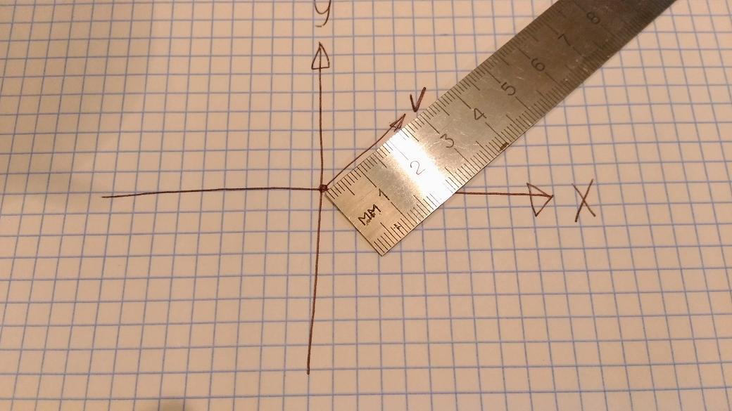 Как я отказался от вычисления квадратного корня - 1