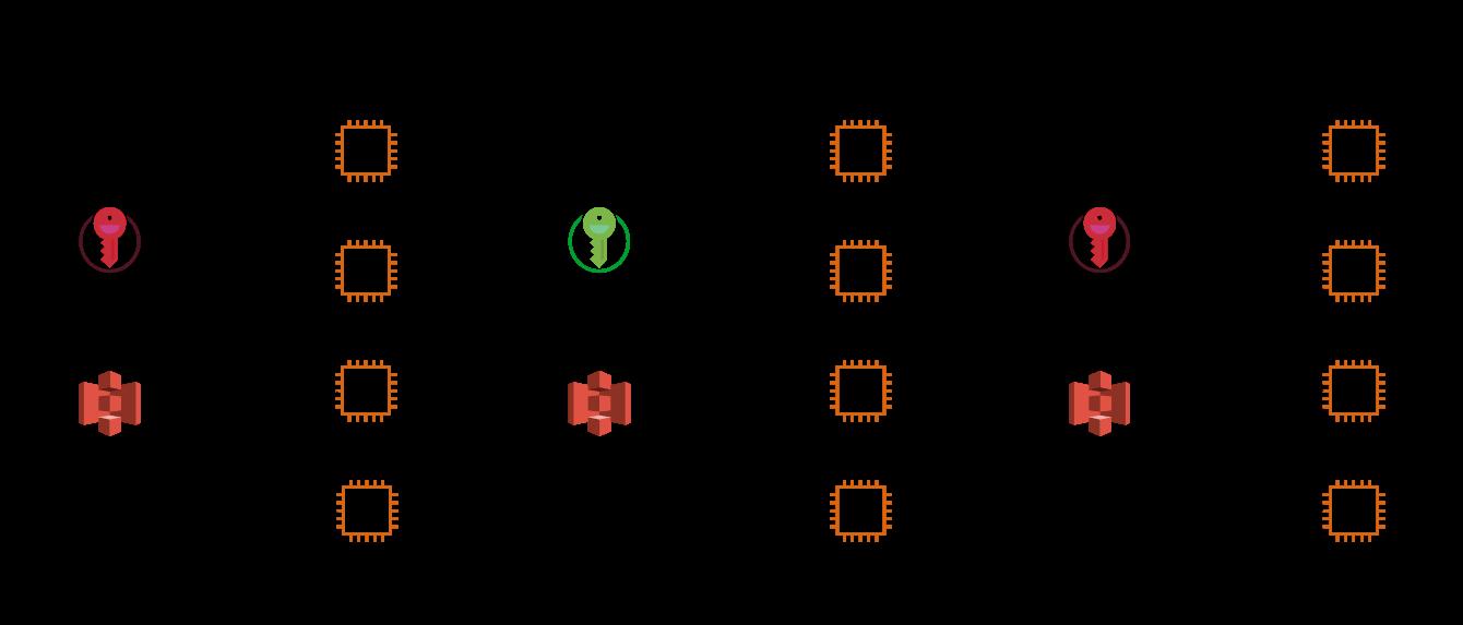Методика развёртывания проектов, применяемая в Slack - 3