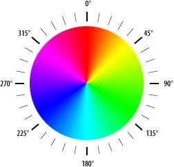 Забудьте про RGB и HEX - 1