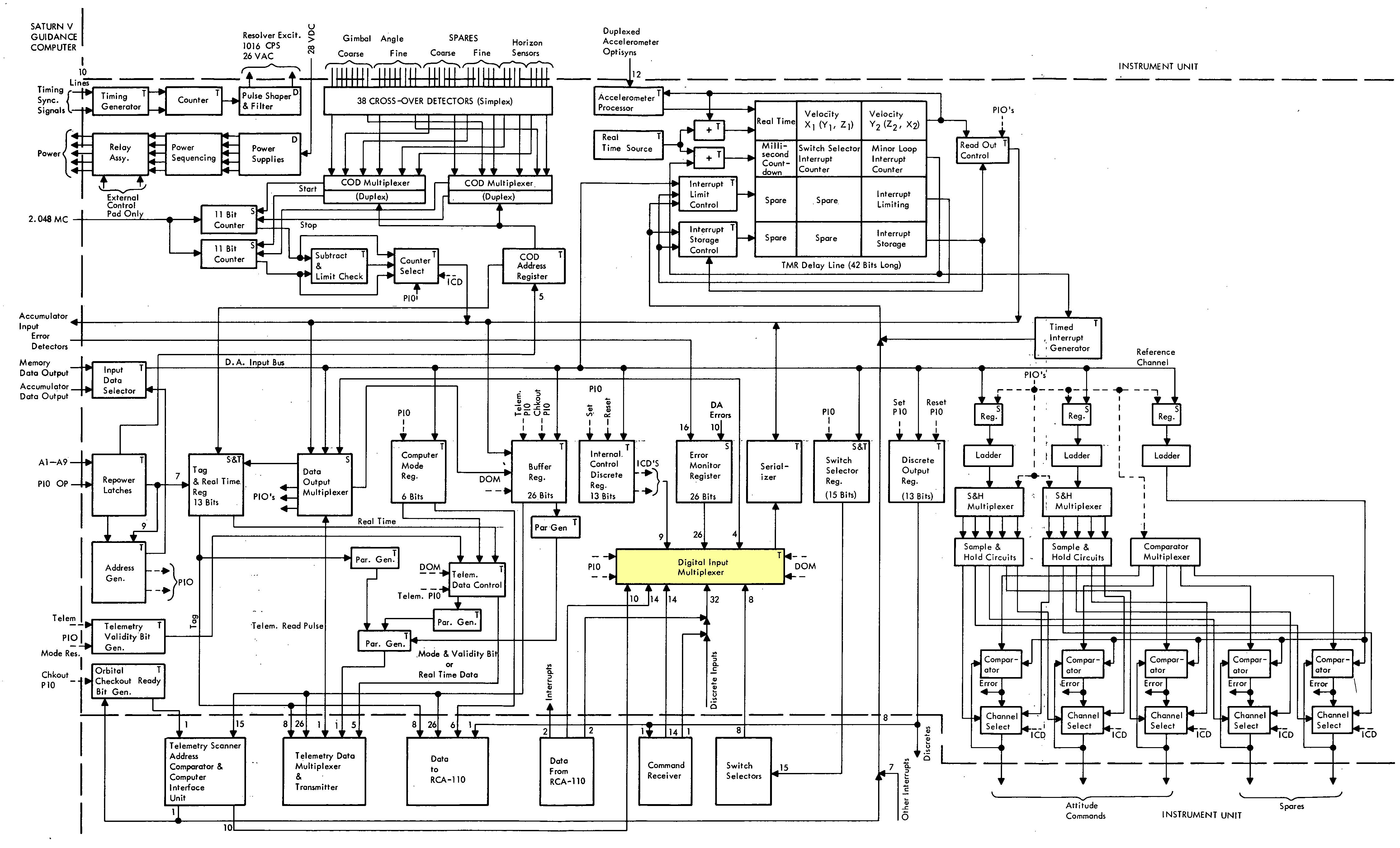 Печатная плата с ракеты Сатурн-5 – обратная разработка с пояснениями - 7