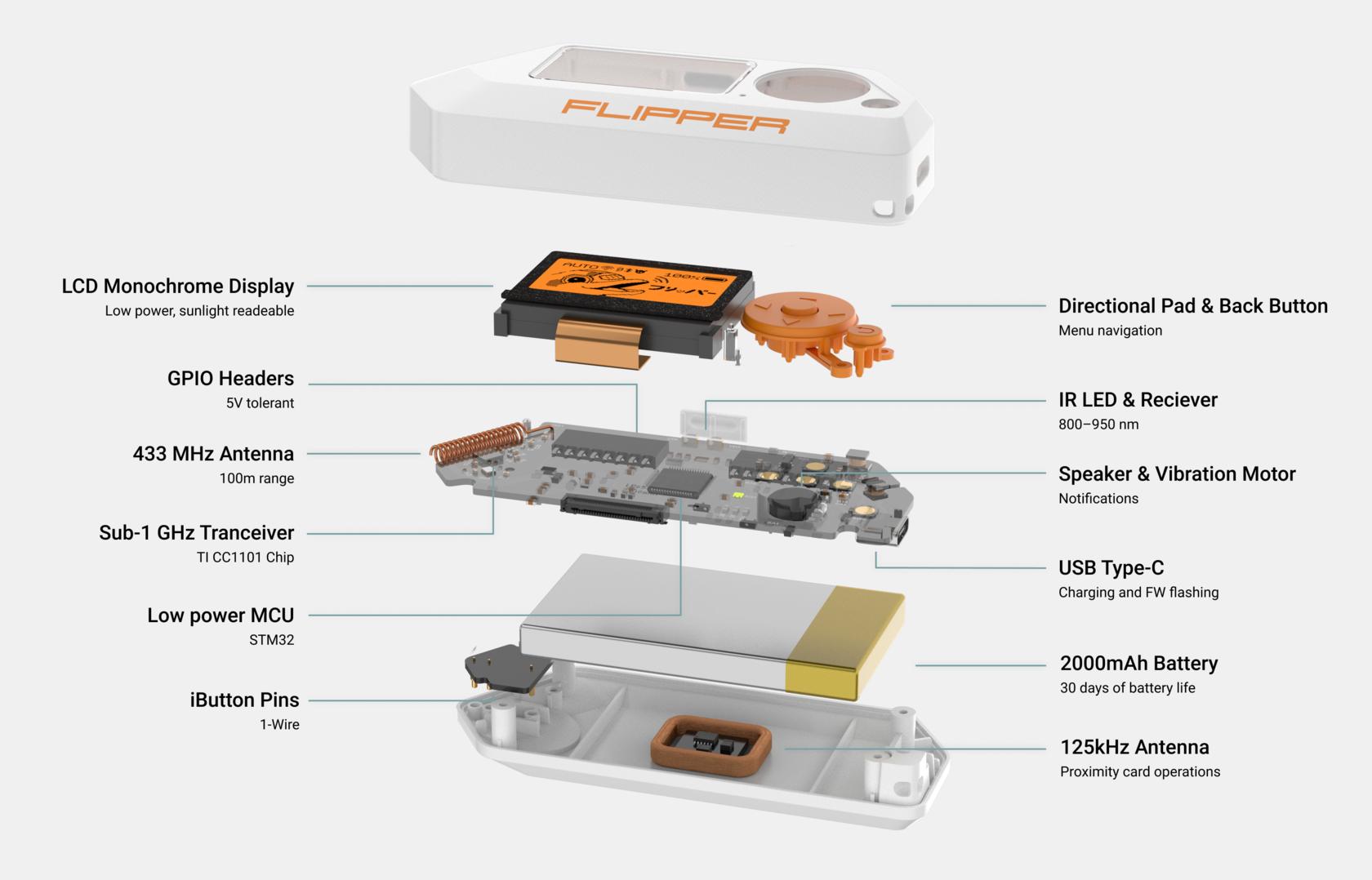 Flipper Zero-One — теперь два устройства. Подготовка к Кикстартеру - 14
