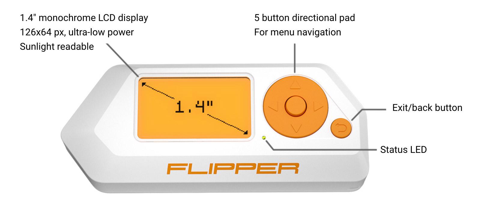 Flipper Zero-One — теперь два устройства. Подготовка к Кикстартеру - 3