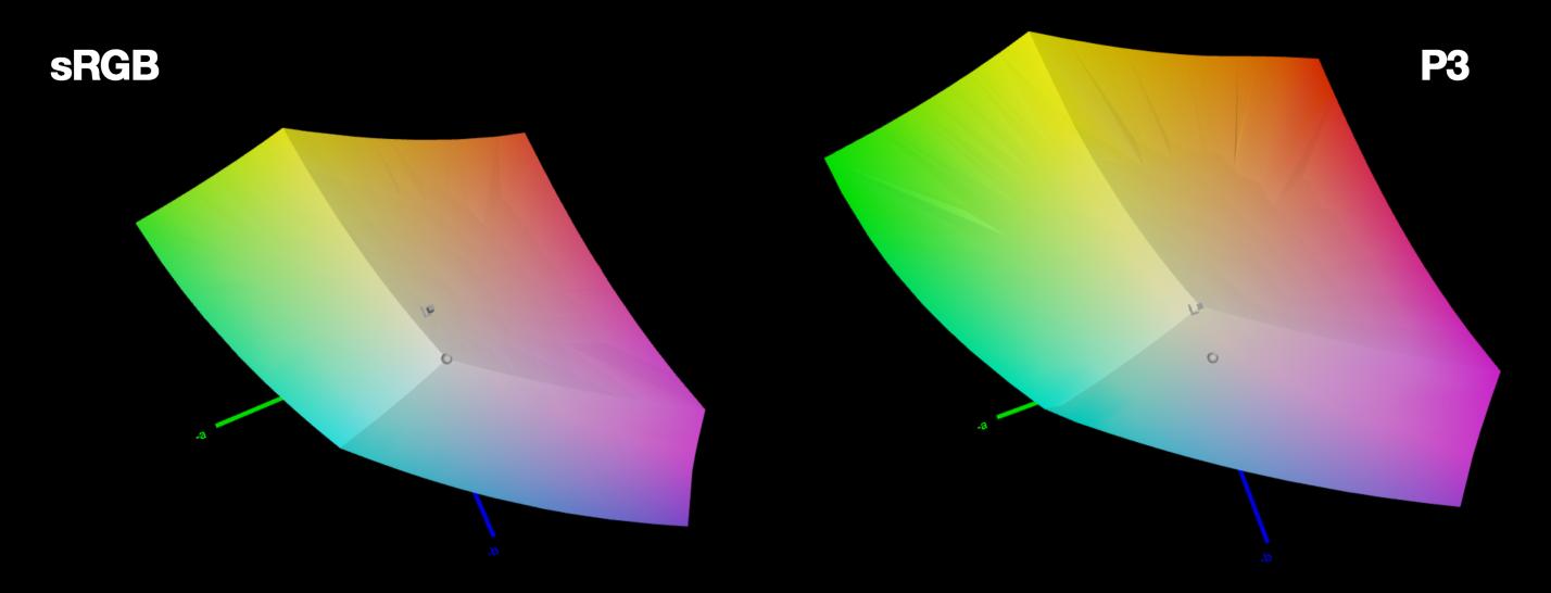LCH-цвета в CSS - 2
