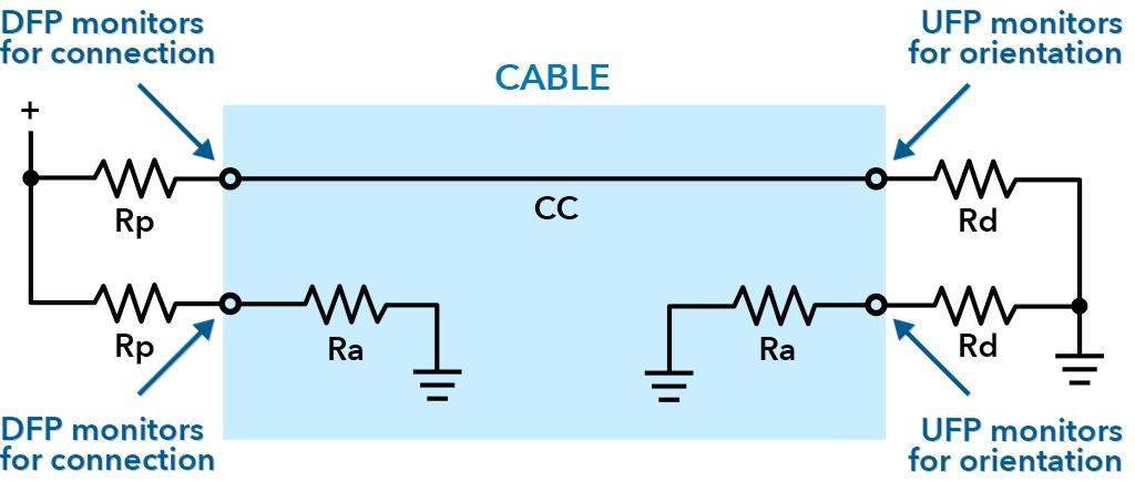 Как начать использовать USB Type-C в своих разработках - 17