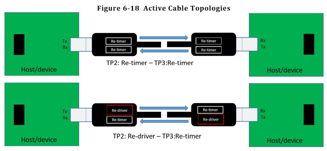 Как начать использовать USB Type-C в своих разработках - 4