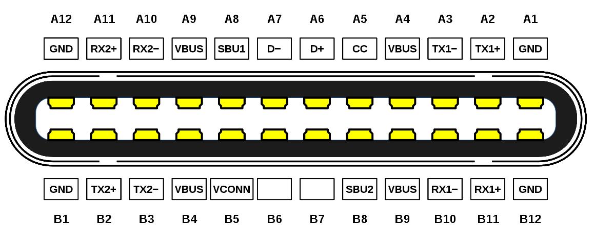 Как начать использовать USB Type-C в своих разработках - 6
