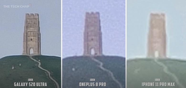 Битва камер OnePlus 8 Pro, Samsung Galaxy S20 Ultra и iPhone 11 Pro Max. Кто лучше: убийца флагманов или флагманы?
