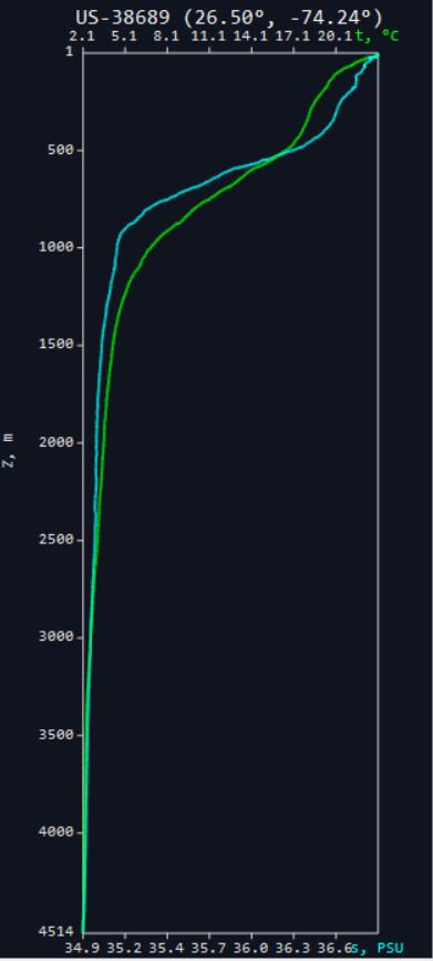 Как глубока Бездна Челленджера: измерение глубины - 6
