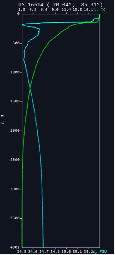 Как глубока Бездна Челленджера: измерение глубины - 7