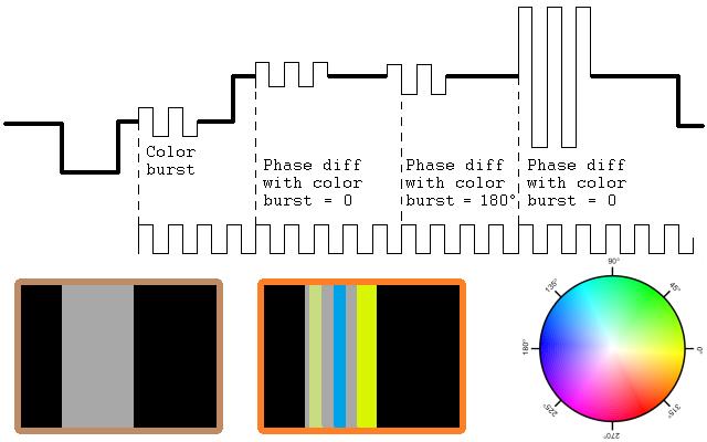 Как же всё-таки получаются 1024 цвета в CGA? И действительно ли их 1024? - 10