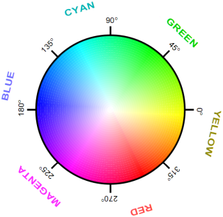 Как же всё-таки получаются 1024 цвета в CGA? И действительно ли их 1024? - 13