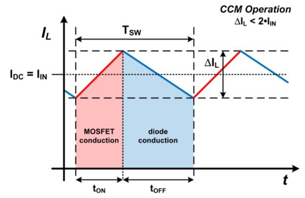 Boost-преобразователь: DCM vs CCM. Или почему не надо бояться считать самостоятельно - 14